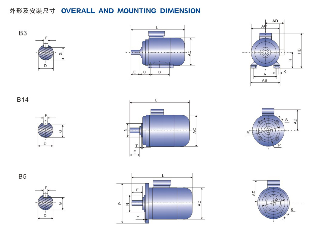 My Series Series Aluminum Housing Single Phase Capacitor